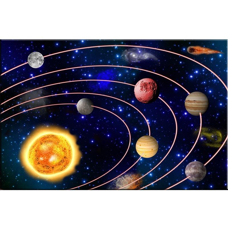 Znalezione obrazy dla zapytania kosmos rysunek